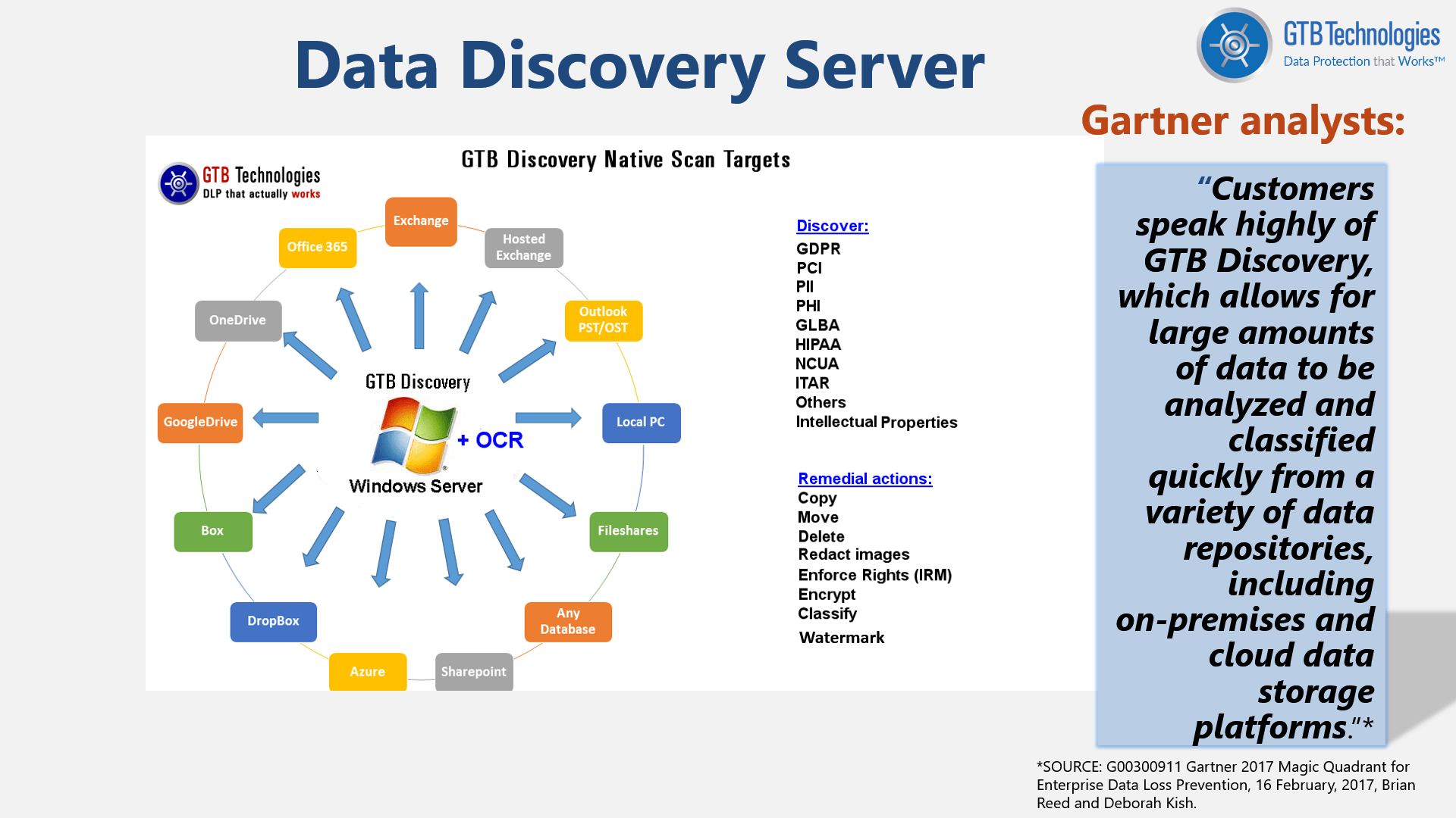 native discovery cloud dlp