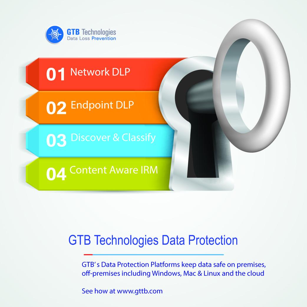 GTB Technologies Market Leading DLP Platform