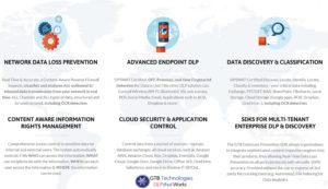DLP RFP Templates & DLP Project Reviews from GTB Technologies