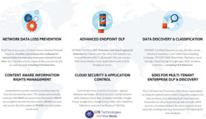 Data Loss Prevention Platform