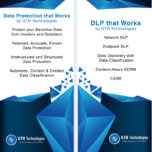 Data Protection Opportunities for MSPs