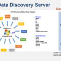 Magic Quadrant for Enterprise Data Loss Prevention GTB Technologies