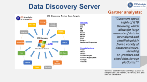 Gartner Data Discovery & DLP